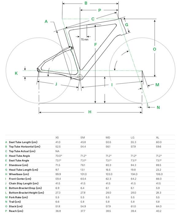 Геометрия рамы Cannondale topstone carbon