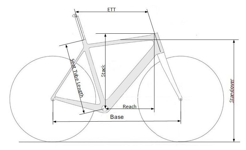 Выбор велосипеда. Параметры геометрии