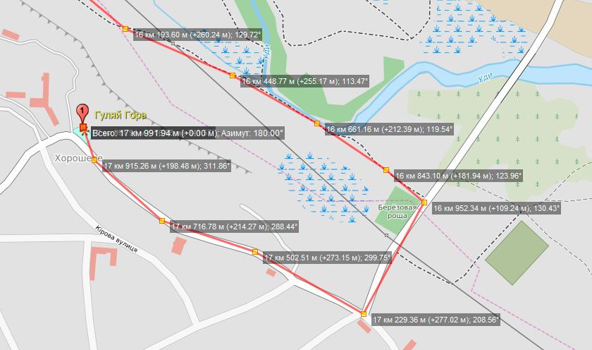 Веломаршрут, приложения для создания маршрута